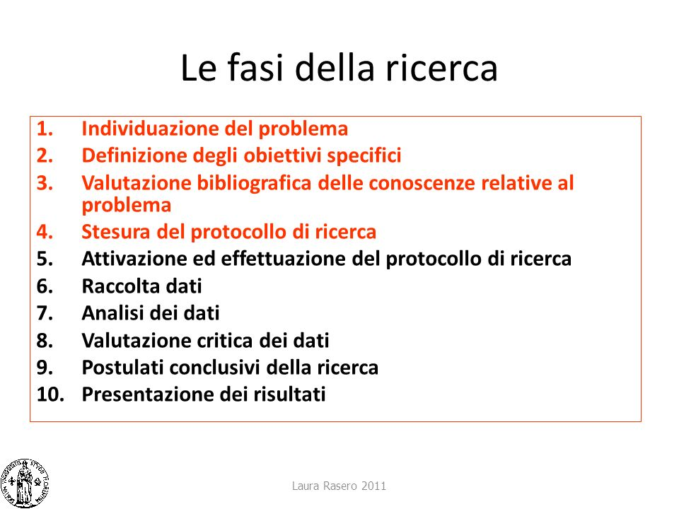 Le fasi della ricerca Individuazione del problema