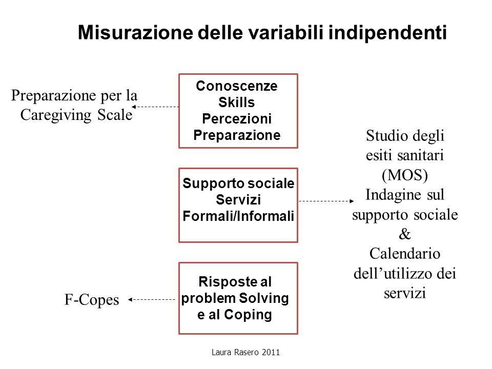 Misurazione delle variabili indipendenti