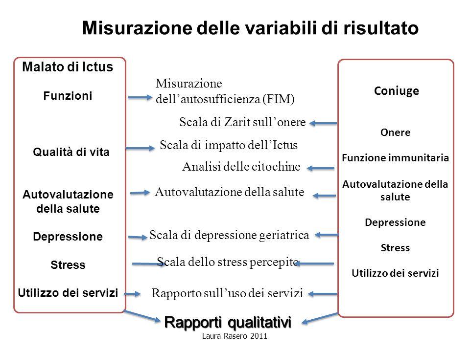 Misurazione delle variabili di risultato