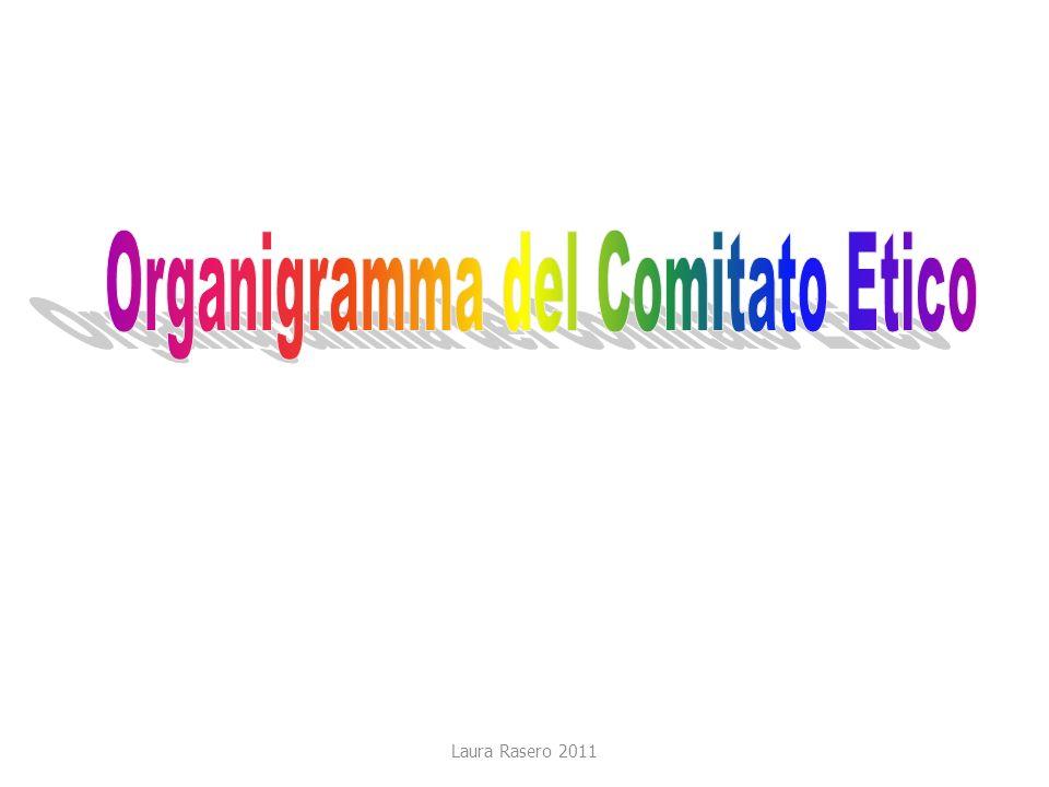 Organigramma del Comitato Etico