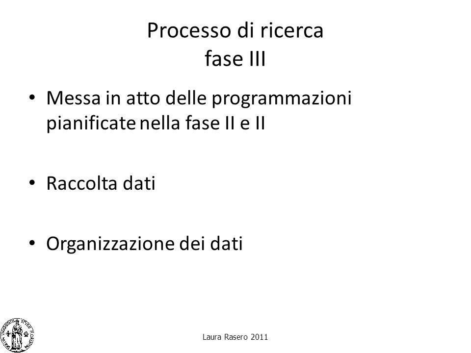 Processo di ricerca fase III