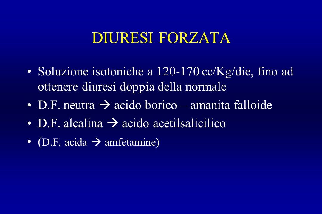DIURESI FORZATA Soluzione isotoniche a 120-170 cc/Kg/die, fino ad ottenere diuresi doppia della normale.