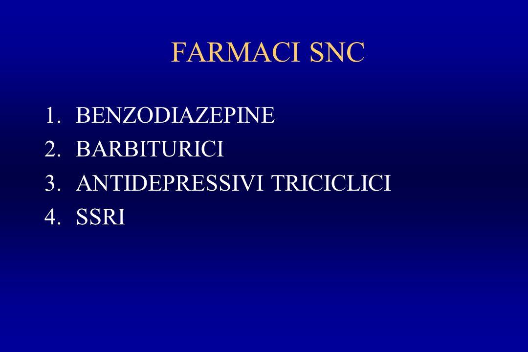 FARMACI SNC BENZODIAZEPINE BARBITURICI ANTIDEPRESSIVI TRICICLICI SSRI