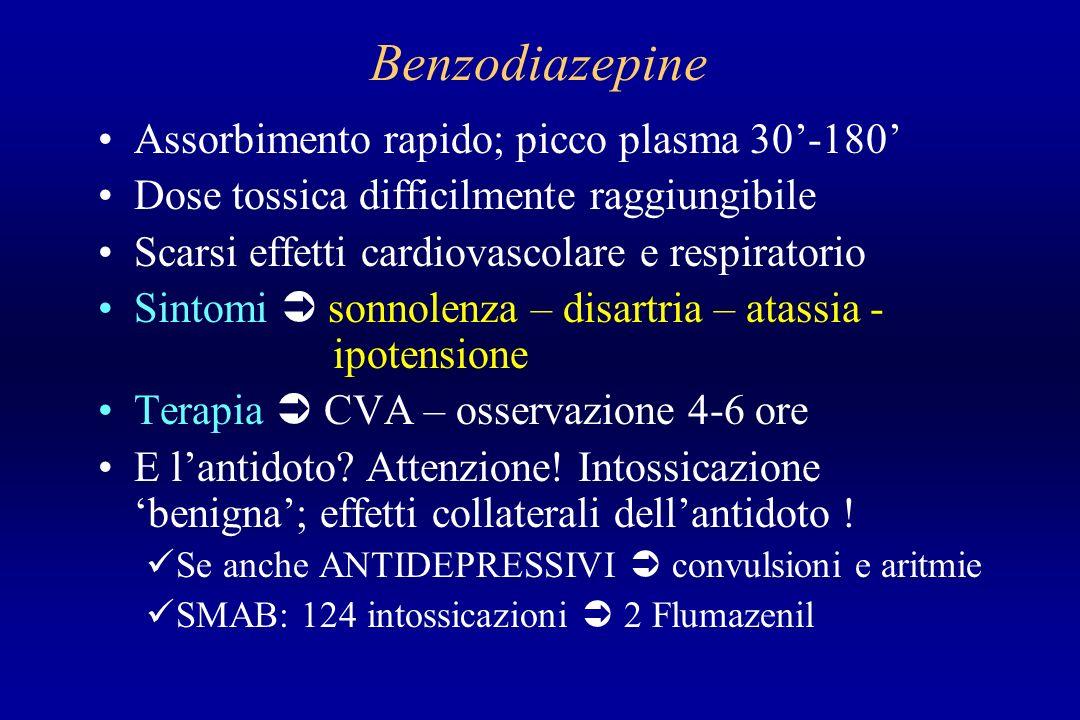 Benzodiazepine Assorbimento rapido; picco plasma 30'-180'