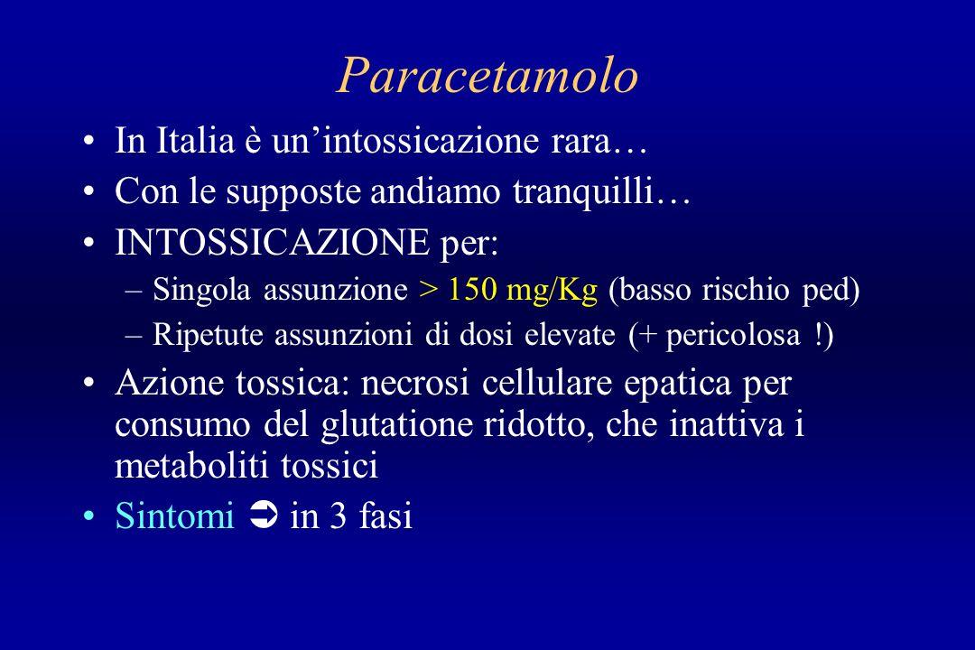 Paracetamolo In Italia è un'intossicazione rara…