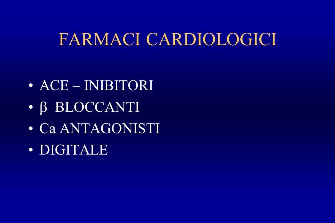 FARMACI CARDIOLOGICI ACE – INIBITORI  BLOCCANTI Ca ANTAGONISTI
