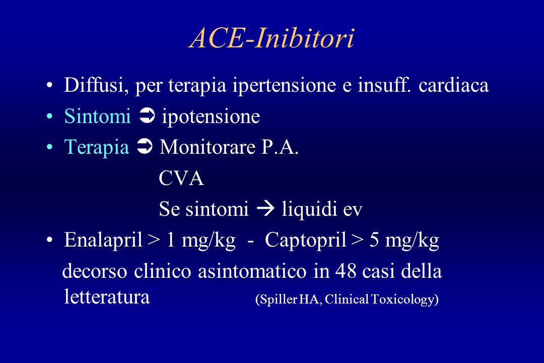 ACE-Inibitori Diffusi, per terapia ipertensione e insuff. cardiaca