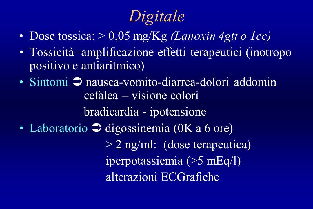 Digitale Dose tossica: > 0,05 mg/Kg (Lanoxin 4gtt o 1cc)