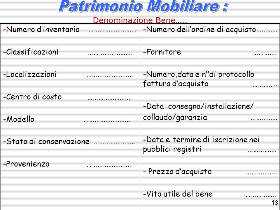 Patrimonio Mobiliare :