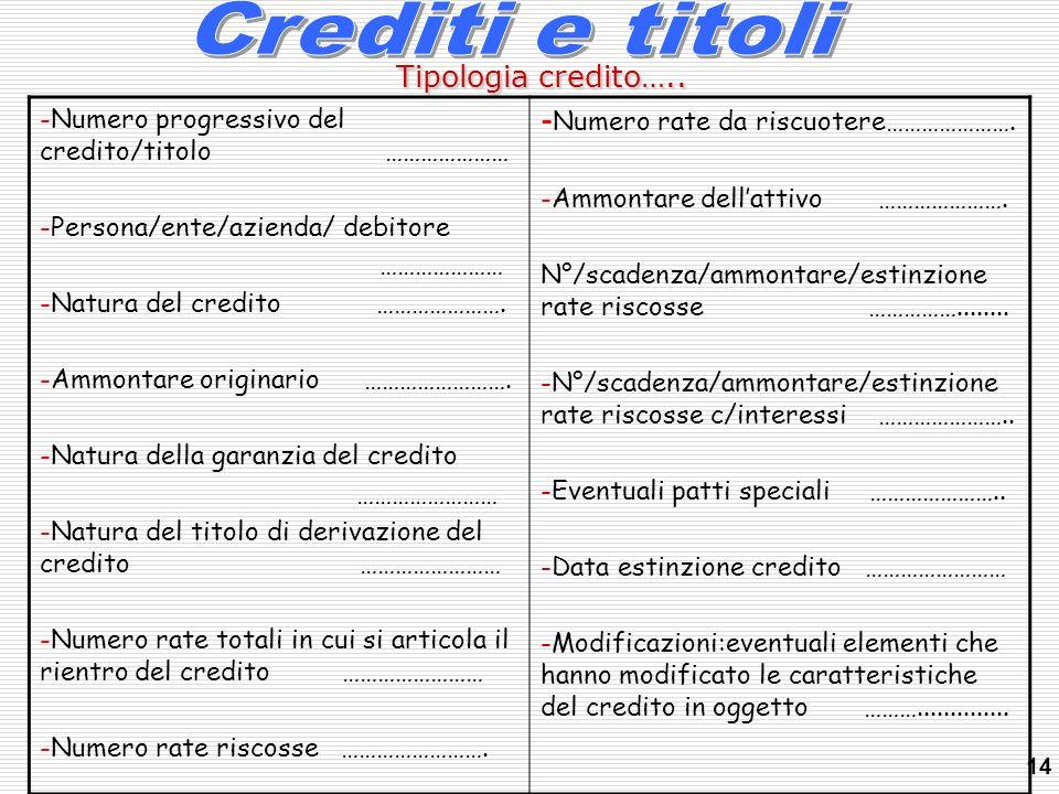 Tipologia credito….. Crediti e titoli