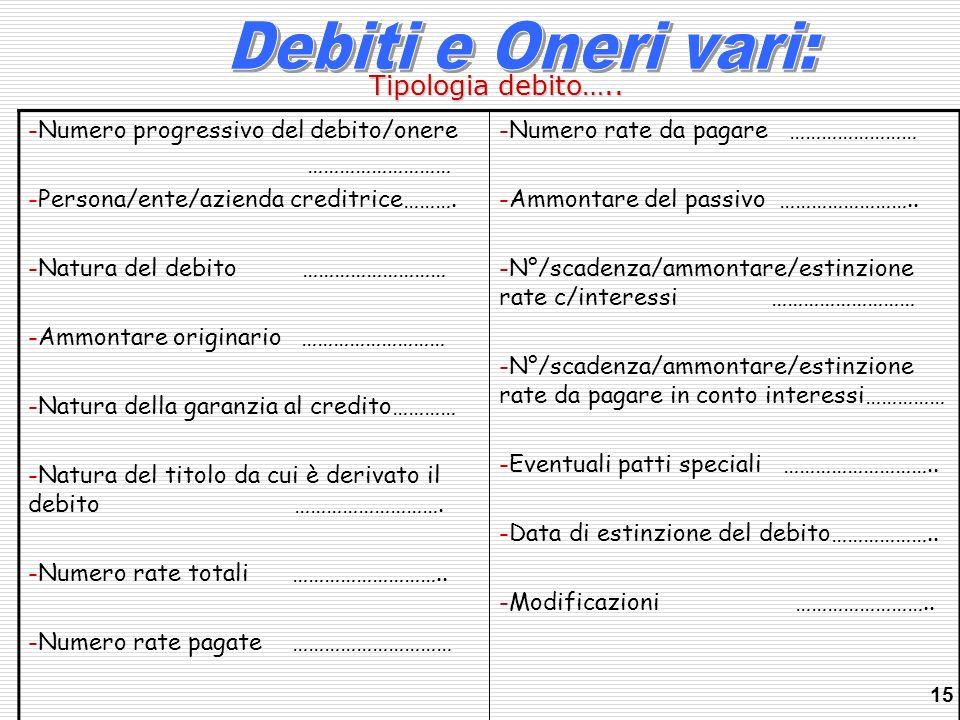 Debiti e Oneri vari: Tipologia debito…..