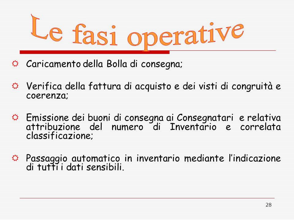 Le fasi operative Caricamento della Bolla di consegna;
