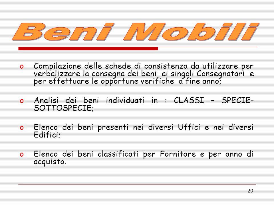 Beni Mobili
