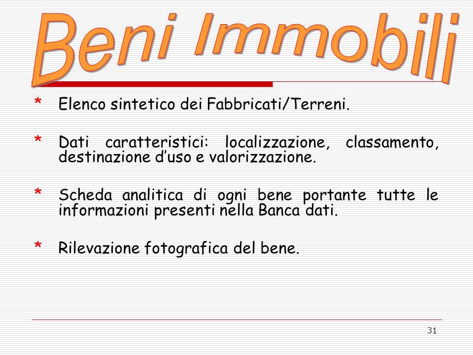 Beni Immobili Elenco sintetico dei Fabbricati/Terreni.