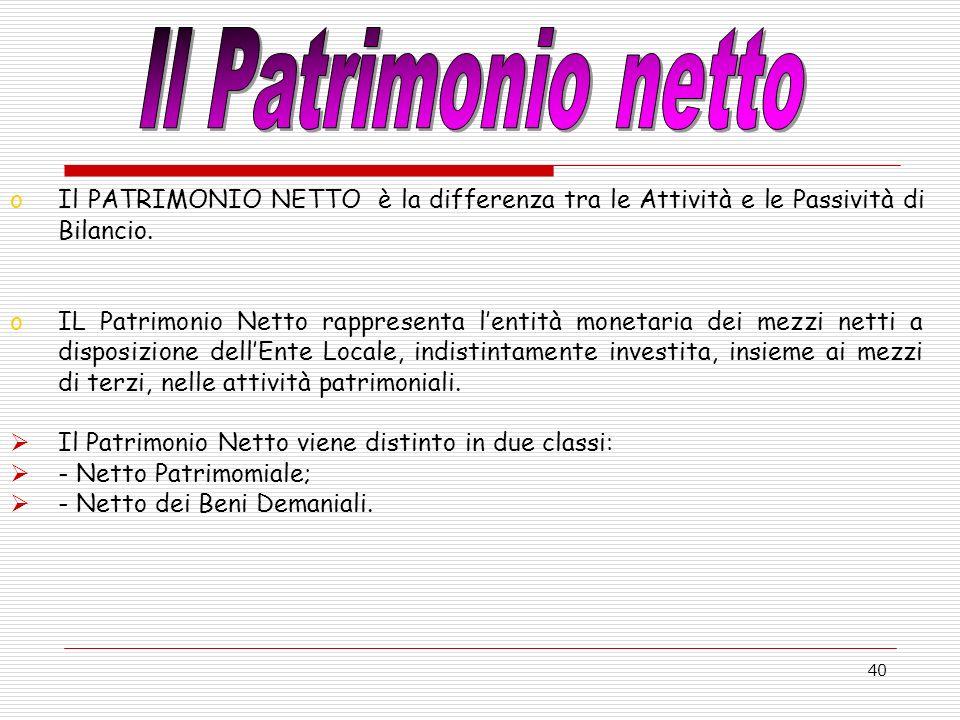 Il Patrimonio netto Il PATRIMONIO NETTO è la differenza tra le Attività e le Passività di Bilancio.