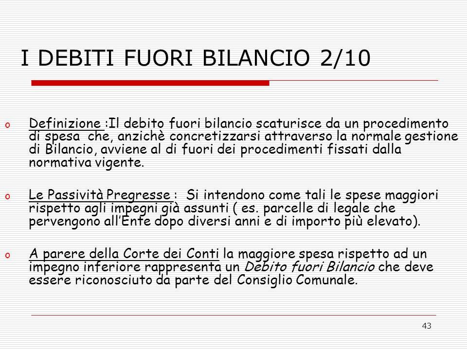 I DEBITI FUORI BILANCIO 2/10