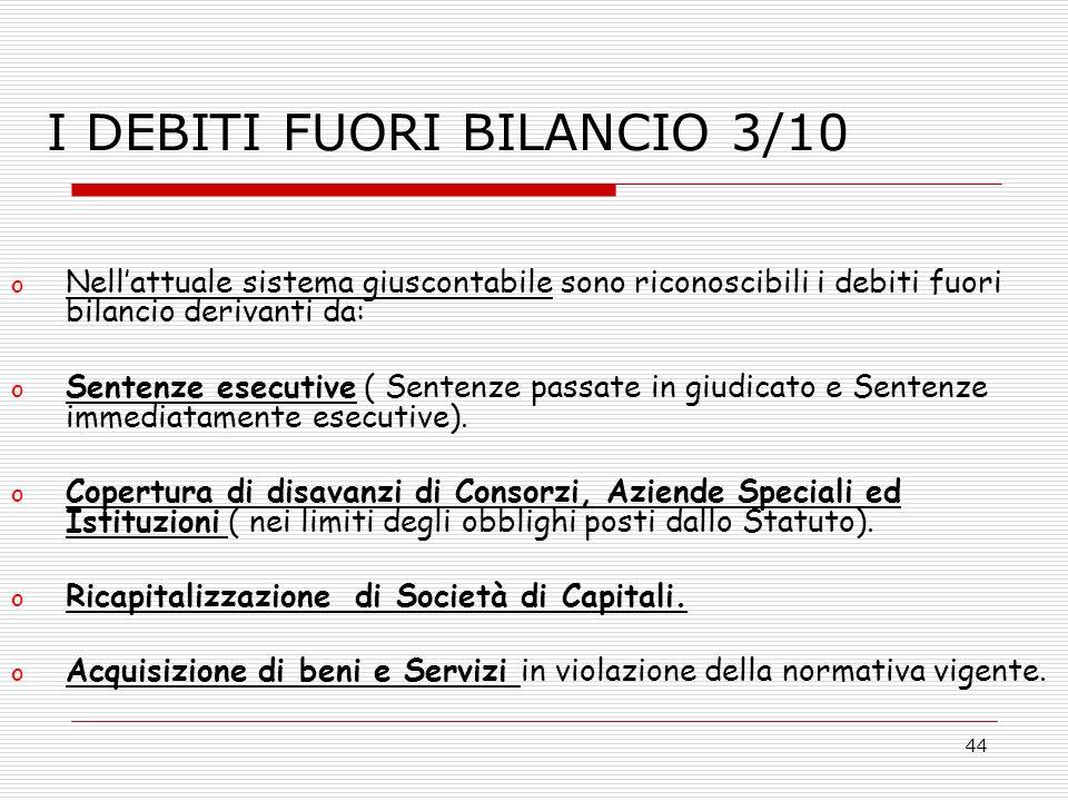I DEBITI FUORI BILANCIO 3/10