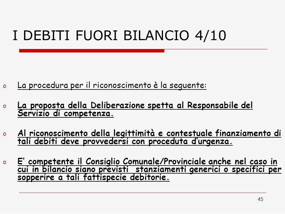 I DEBITI FUORI BILANCIO 4/10
