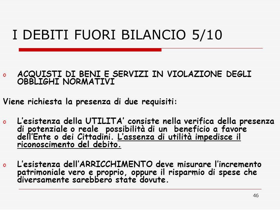 I DEBITI FUORI BILANCIO 5/10