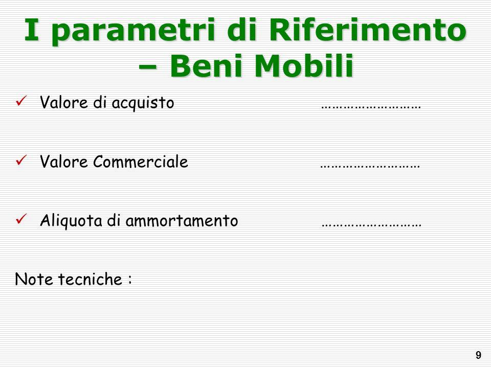 I parametri di Riferimento – Beni Mobili