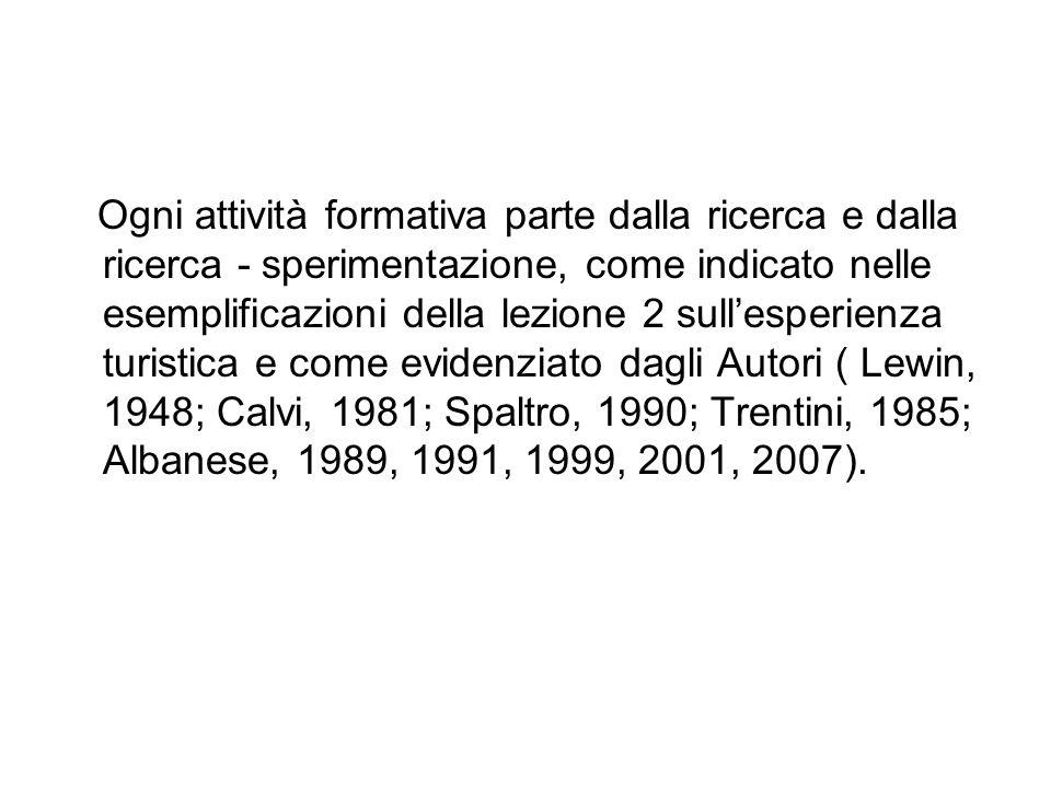 Ogni attività formativa parte dalla ricerca e dalla ricerca - sperimentazione, come indicato nelle esemplificazioni della lezione 2 sull'esperienza turistica e come evidenziato dagli Autori ( Lewin, 1948; Calvi, 1981; Spaltro, 1990; Trentini, 1985; Albanese, 1989, 1991, 1999, 2001, 2007).
