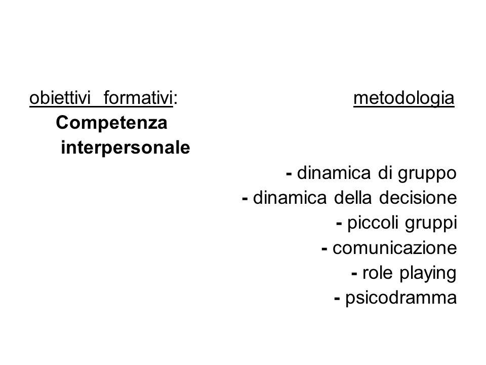 obiettivi formativi: metodologia