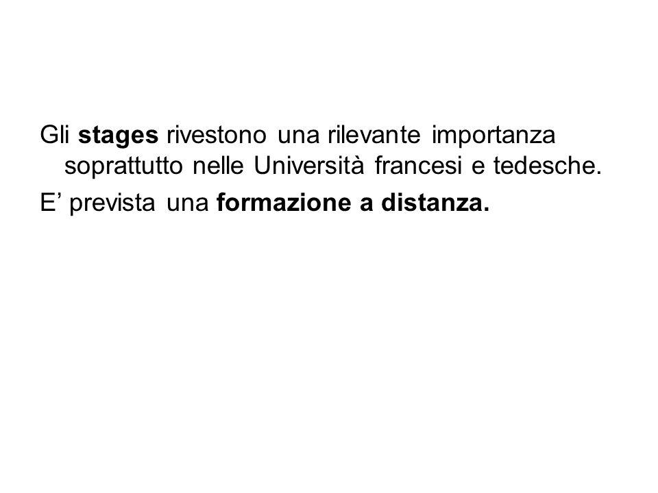 Gli stages rivestono una rilevante importanza soprattutto nelle Università francesi e tedesche.