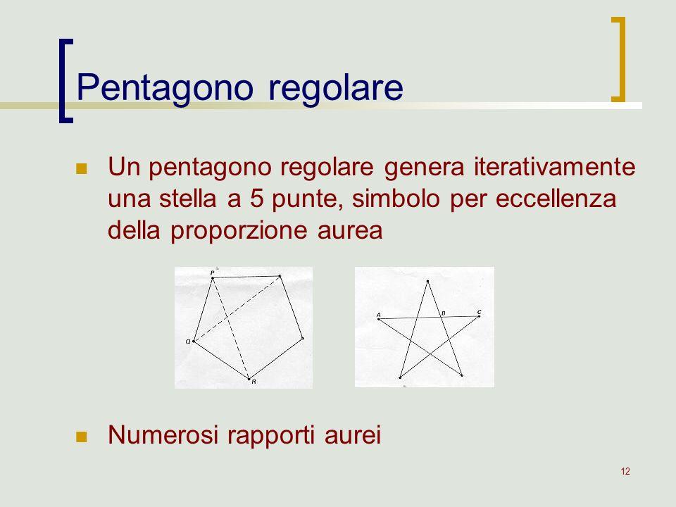 Pentagono regolare Un pentagono regolare genera iterativamente una stella a 5 punte, simbolo per eccellenza della proporzione aurea.