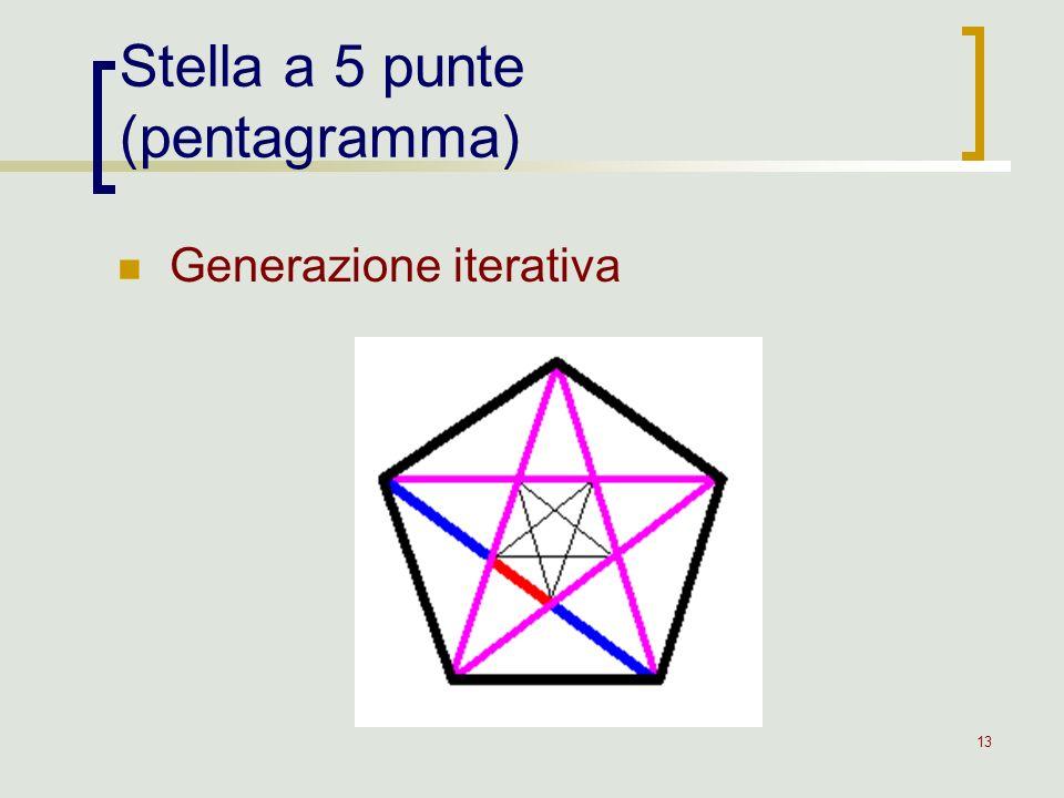Stella a 5 punte (pentagramma)