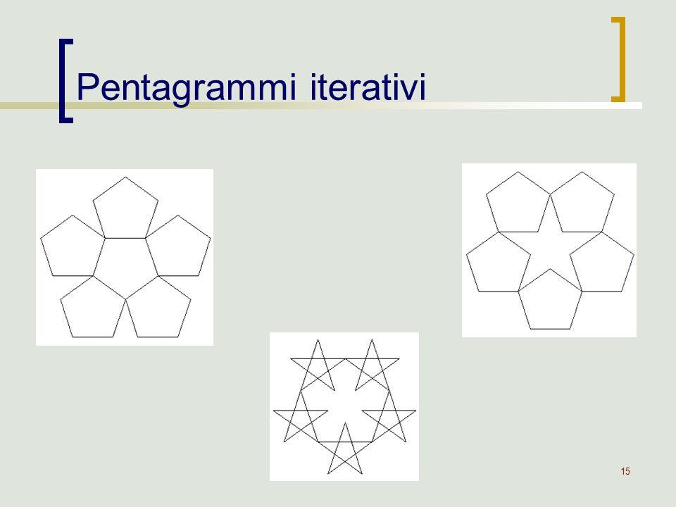 Pentagrammi iterativi