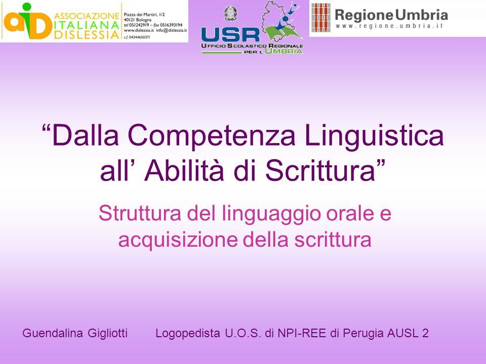Dalla Competenza Linguistica all' Abilità di Scrittura