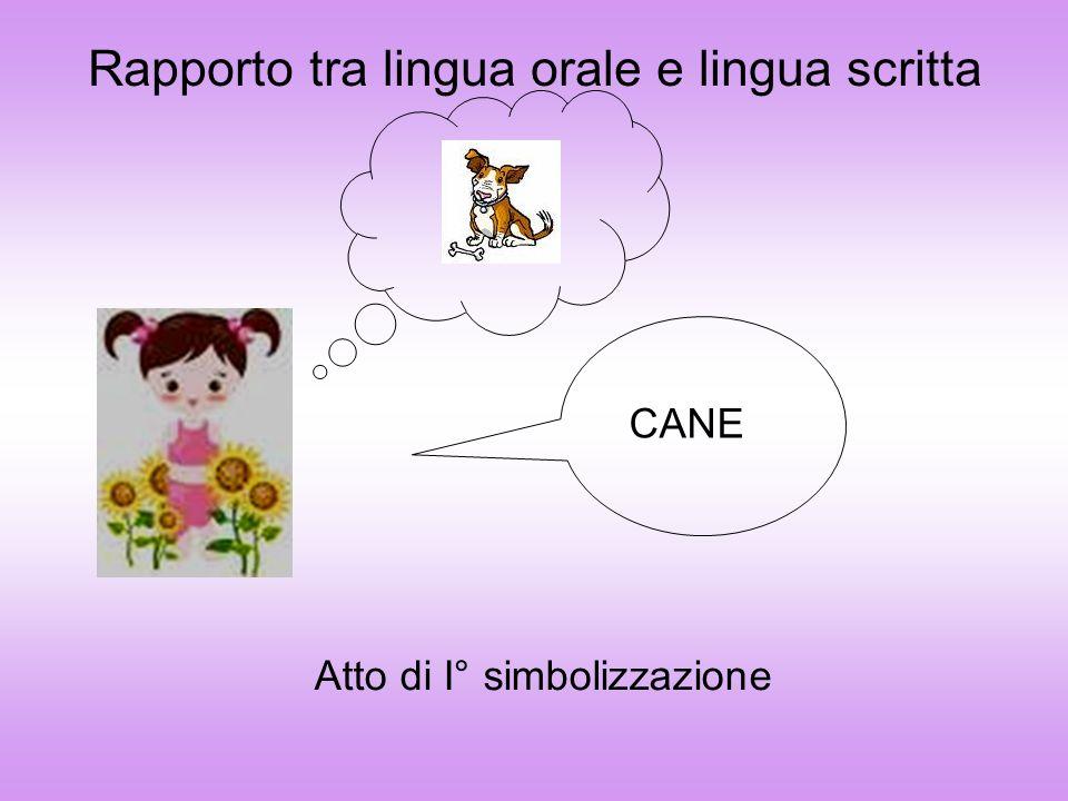 Rapporto tra lingua orale e lingua scritta