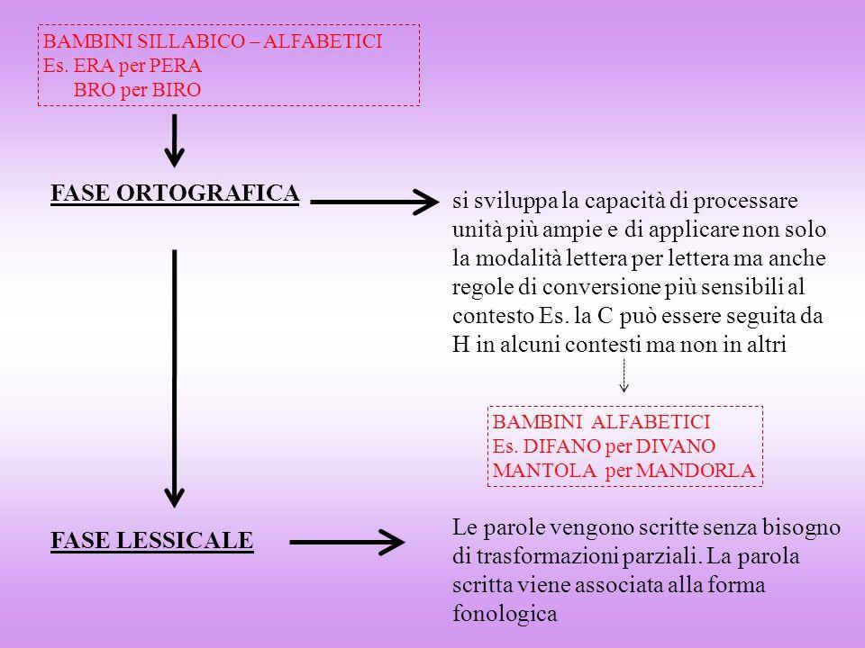 BAMBINI SILLABICO – ALFABETICI