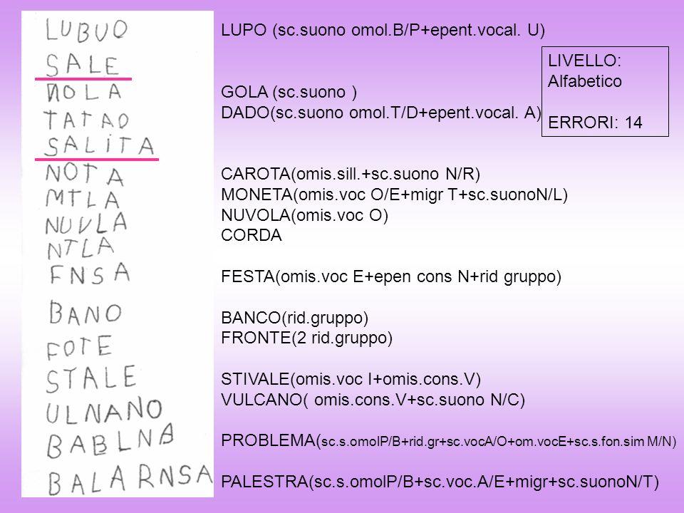 LUPO (sc.suono omol.B/P+epent.vocal. U)