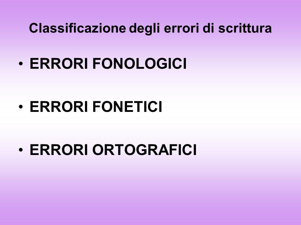 Classificazione degli errori di scrittura