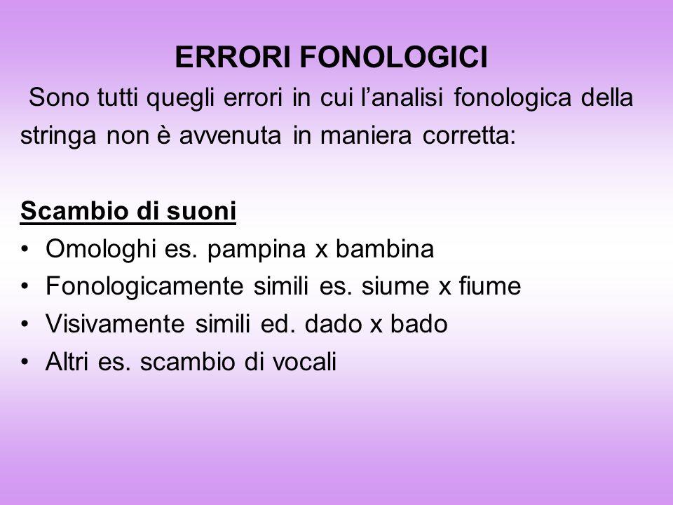 Sono tutti quegli errori in cui l'analisi fonologica della