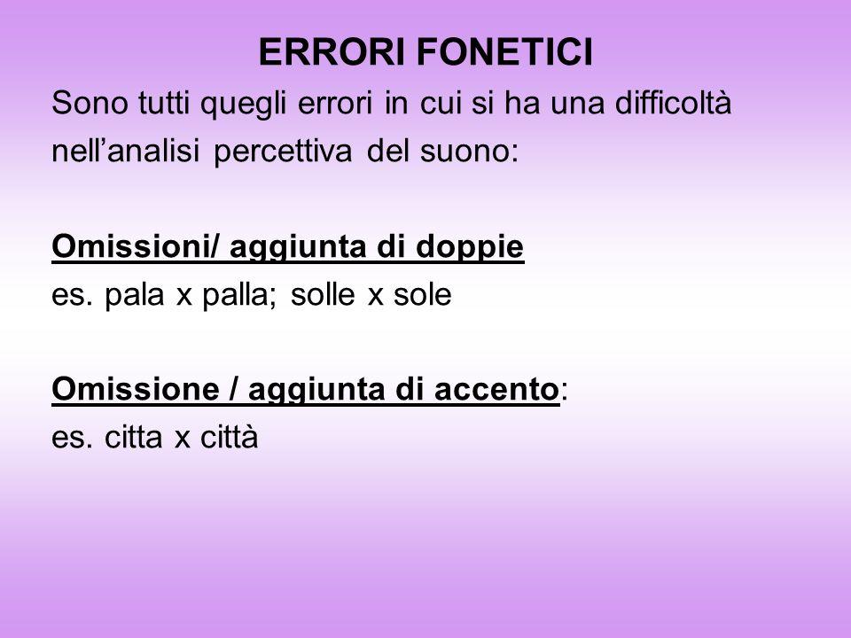 ERRORI FONETICI Sono tutti quegli errori in cui si ha una difficoltà