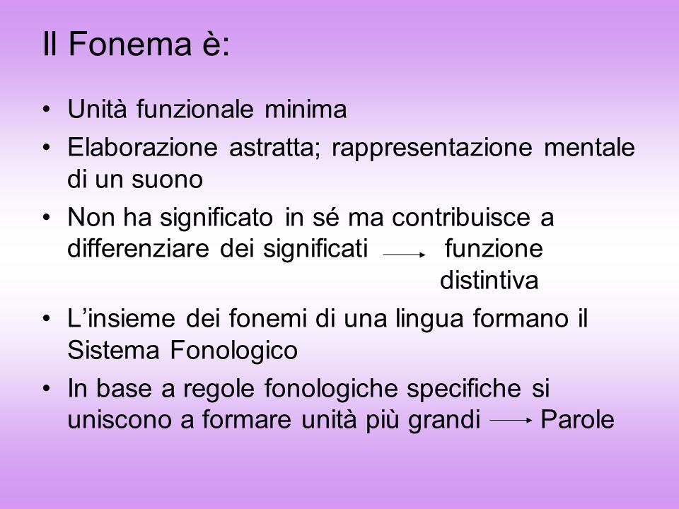 Il Fonema è: Unità funzionale minima