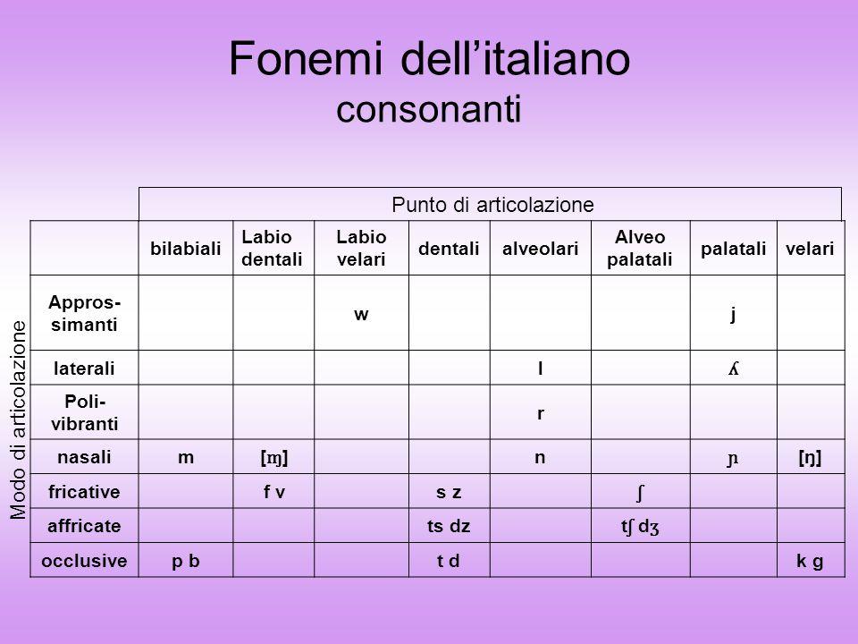 Fonemi dell'italiano consonanti