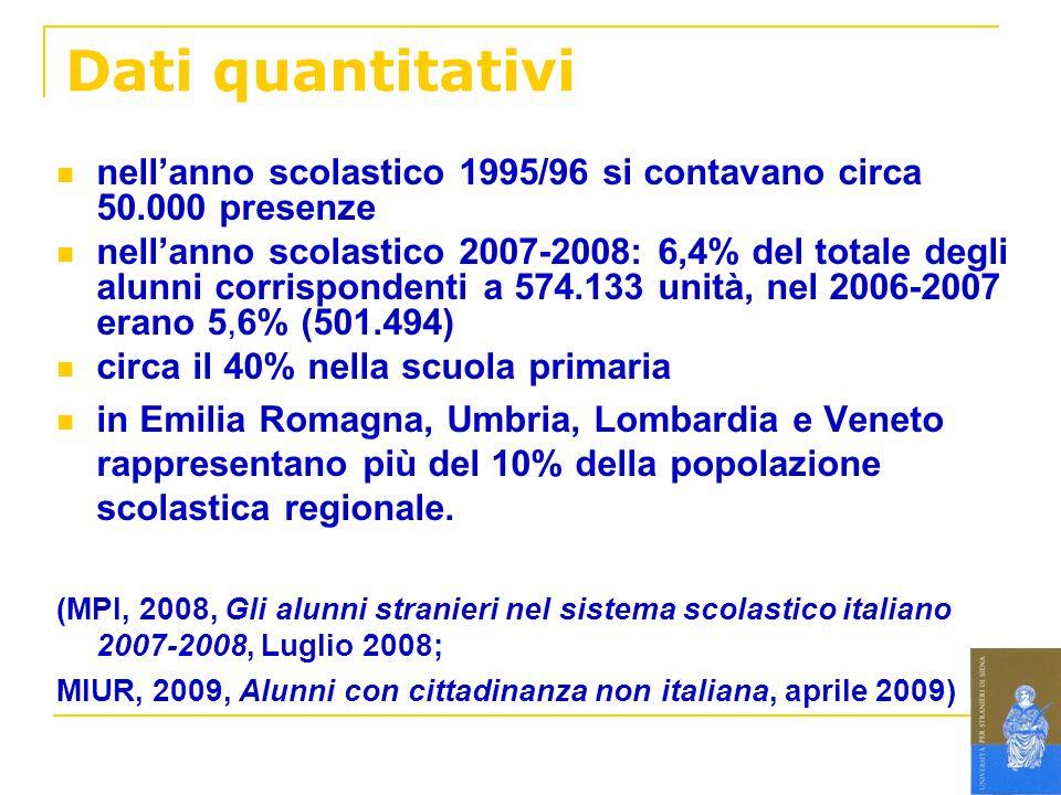 Dati quantitativi nell'anno scolastico 1995/96 si contavano circa 50.000 presenze.