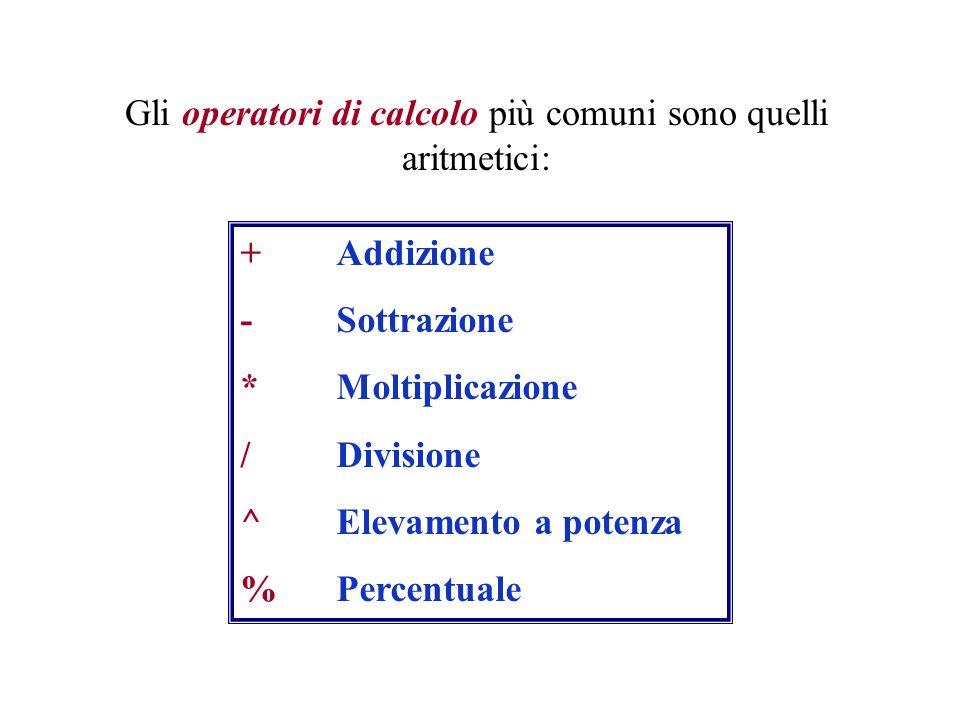 Gli operatori di calcolo più comuni sono quelli aritmetici: