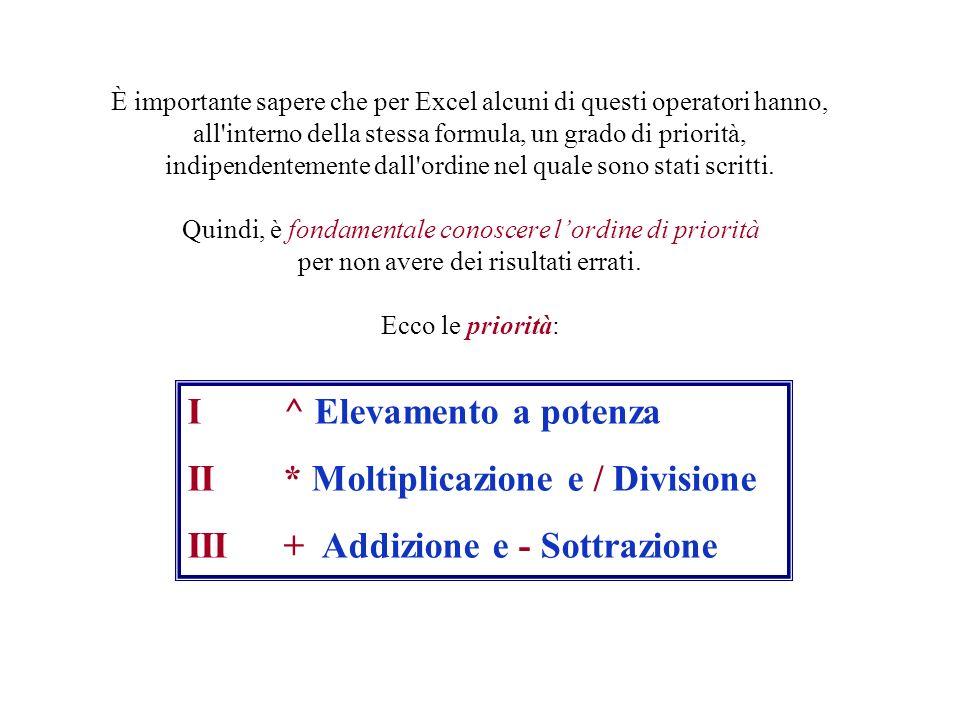 I ^ Elevamento a potenza II * Moltiplicazione e / Divisione