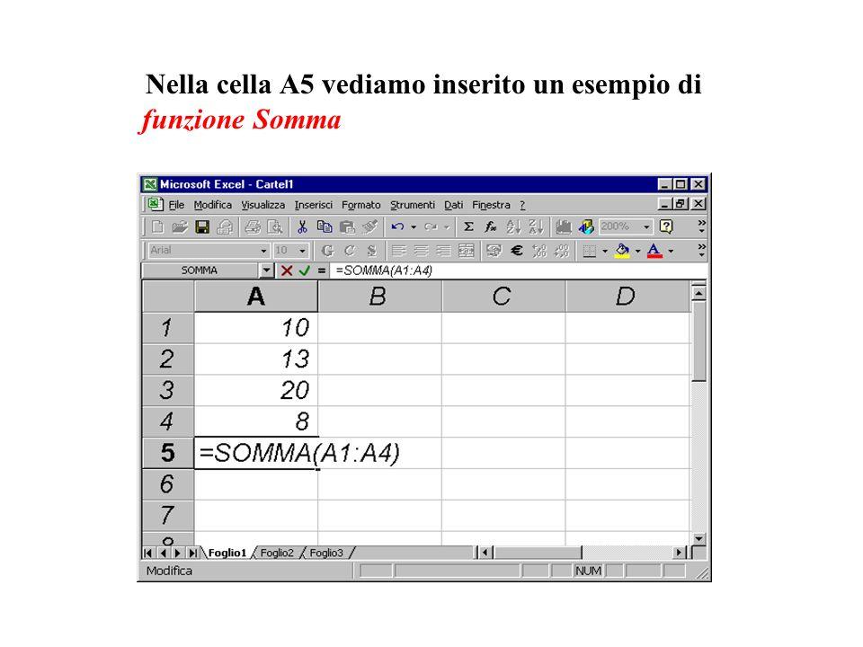 Nella cella A5 vediamo inserito un esempio di funzione Somma