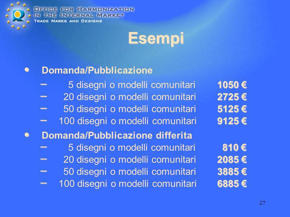Esempi Domanda/Pubblicazione 5 disegni o modelli comunitari 1050 €