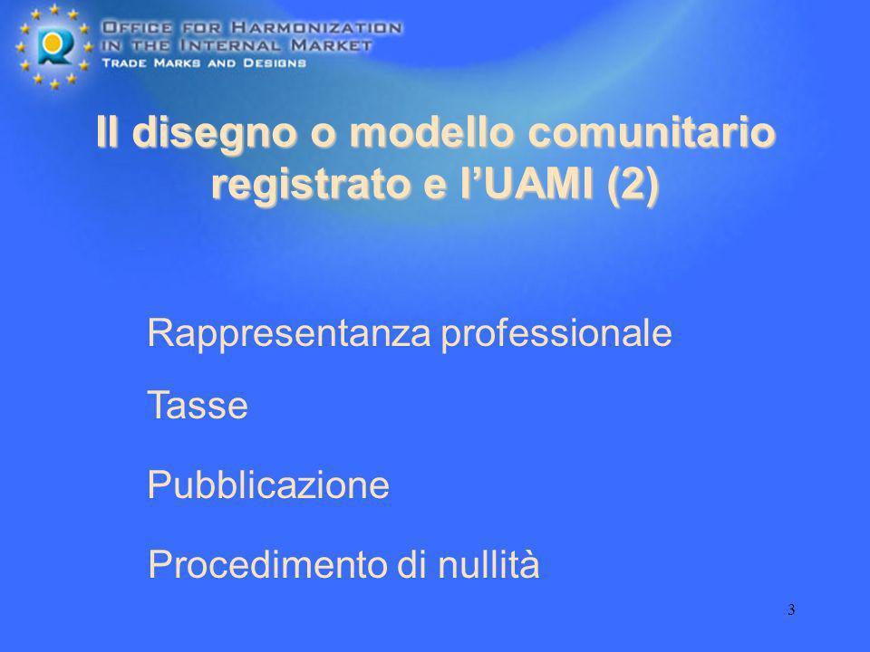 Il disegno o modello comunitario registrato e l'UAMI (2)