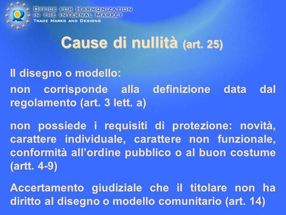 Cause di nullità (art. 25) Il disegno o modello: