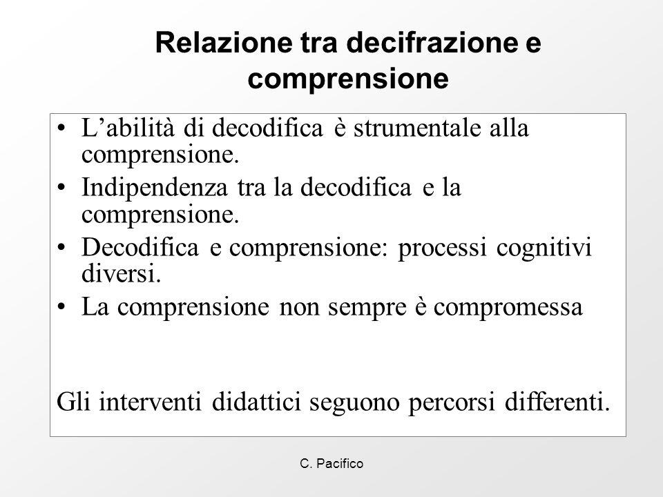 Relazione tra decifrazione e comprensione