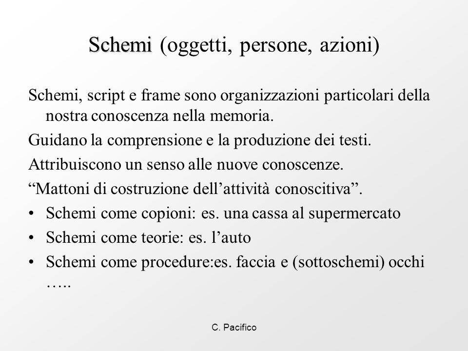 Schemi (oggetti, persone, azioni)