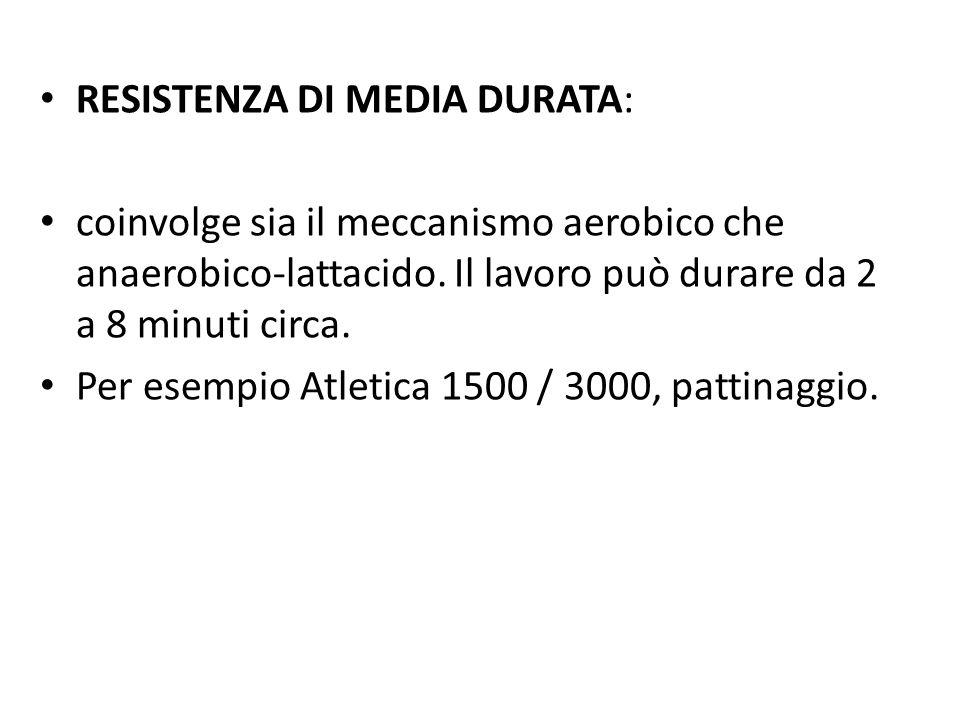 RESISTENZA DI MEDIA DURATA: