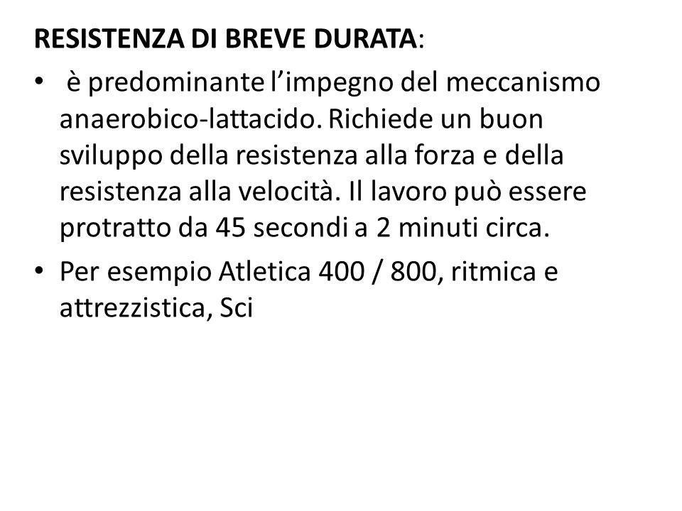 RESISTENZA DI BREVE DURATA: